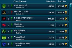 9.12.14 crew leaderboard
