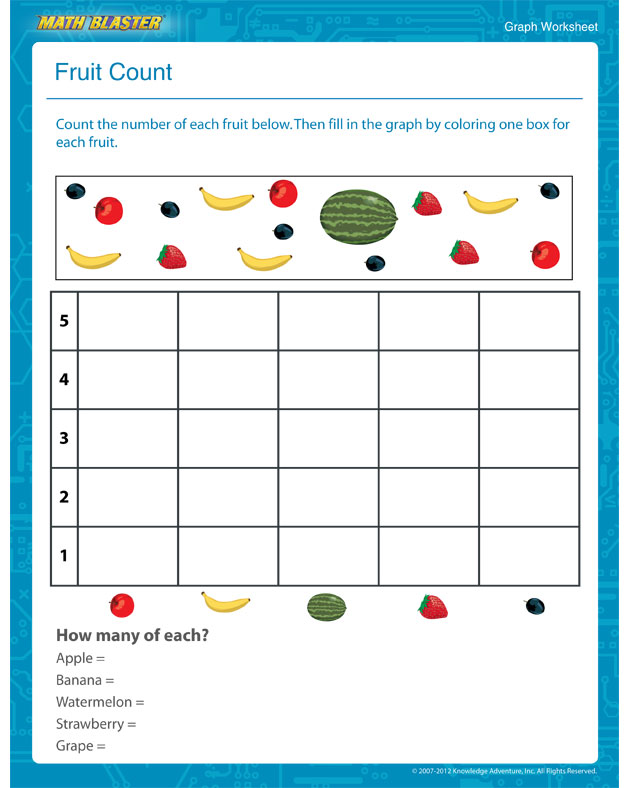math worksheet : worksheet of the week fruit count  the math blaster blog : Math Graphs Worksheets